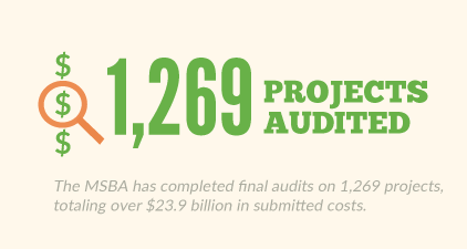 h. Project Final Audits